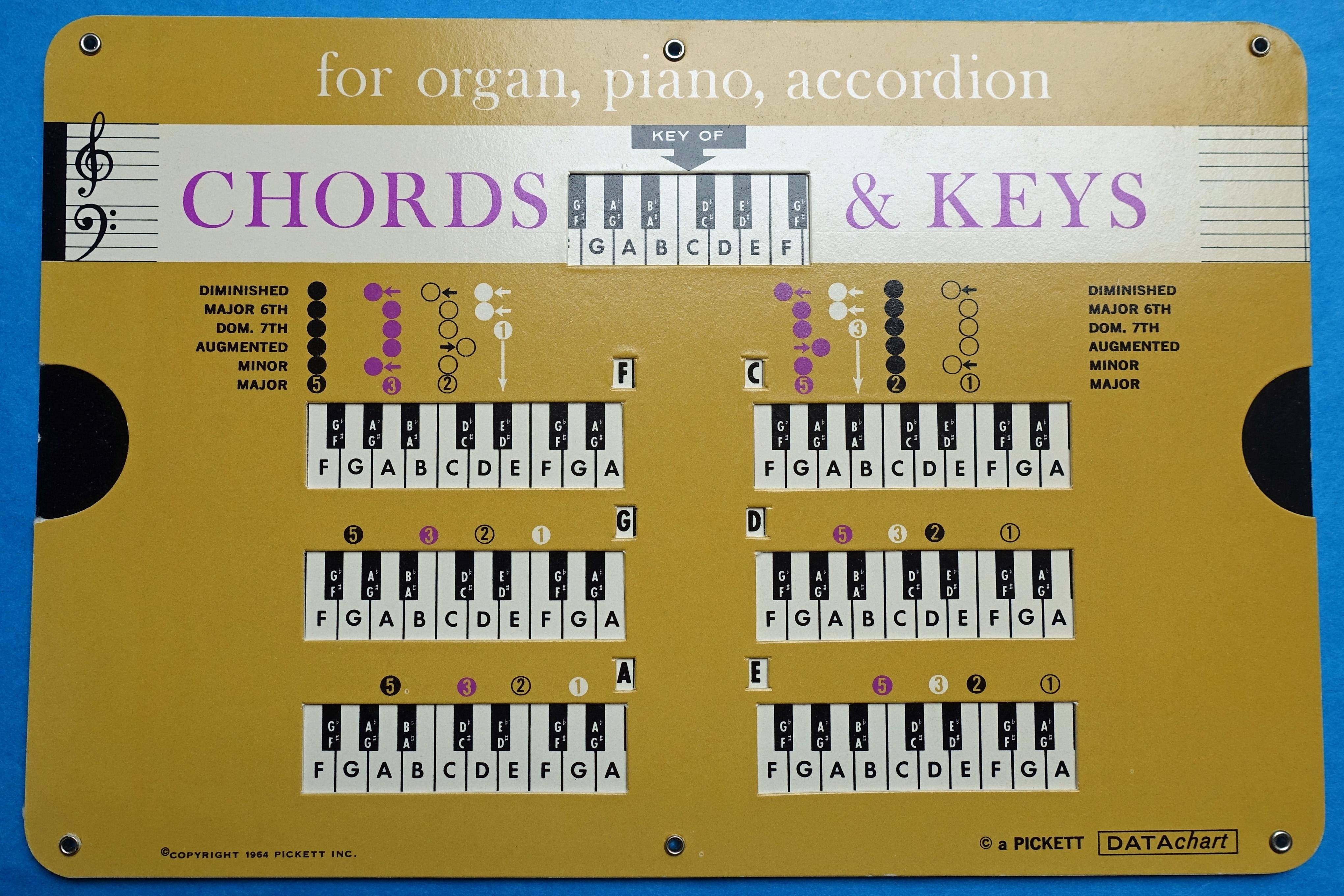 Pickett & Eckel Chords & Keys Music Composition