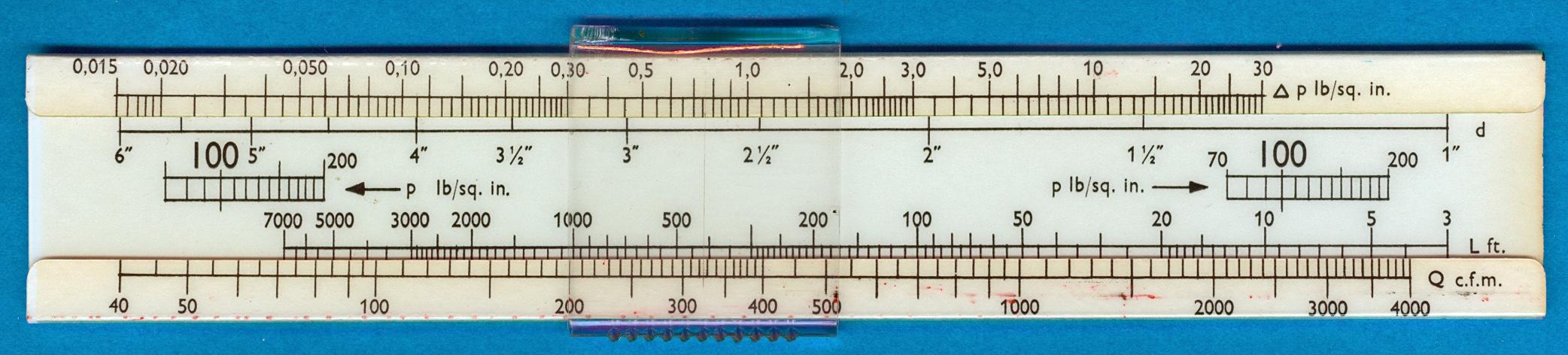 Unknown Atlas Copco Pocket Pipe Flow - imperial